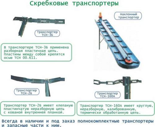 ТСН-2,0Б, ТСН-3,0Б),